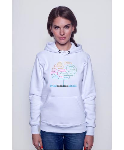 Толстовка Brain (NES)