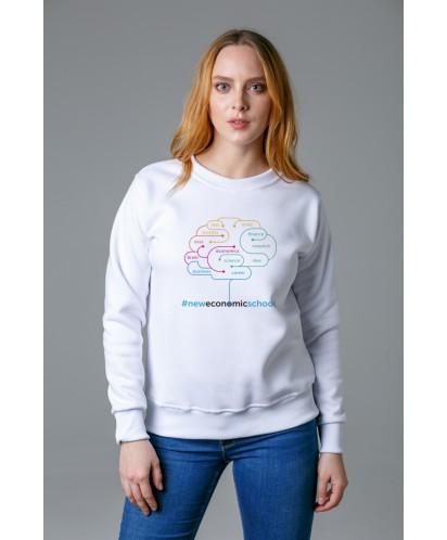 Свитшот Brain (NES)